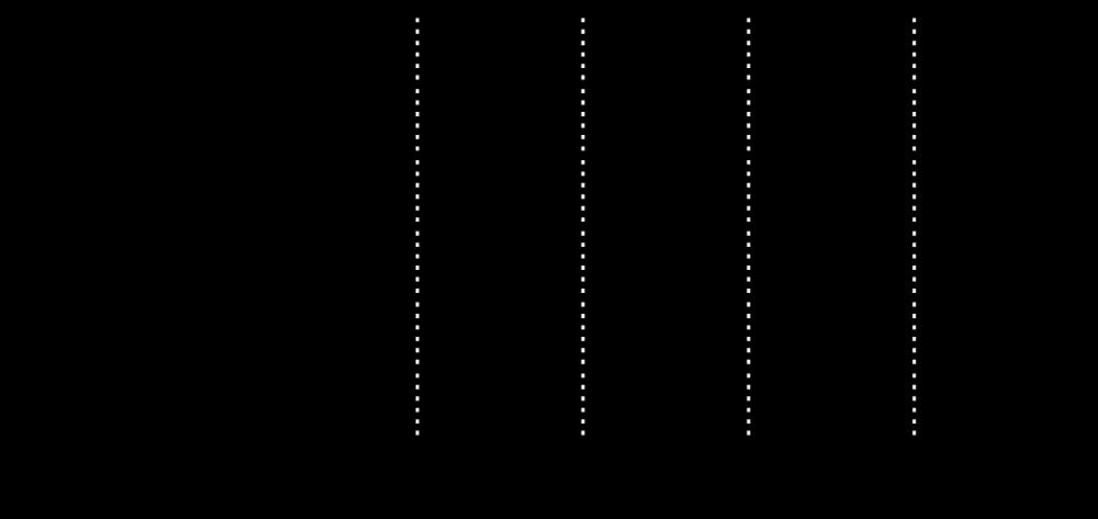 【5010】 5.6オンス ロングスリーブ Tシャツ
