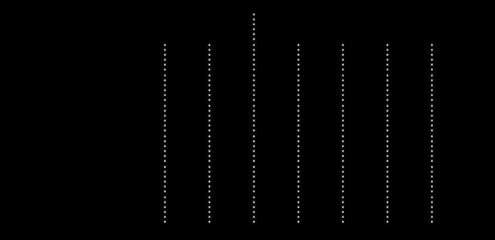 【5017】 10.0オンス スウェット パンツ(裏パイル)