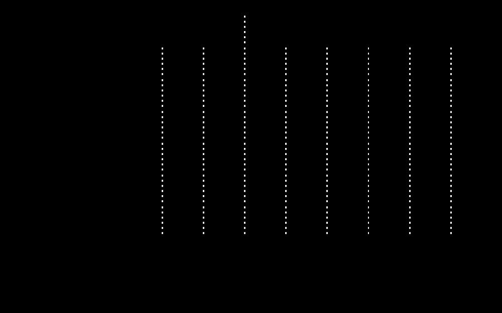 【5044】 10.0オンス クルーネック スウェット(裏パイル)