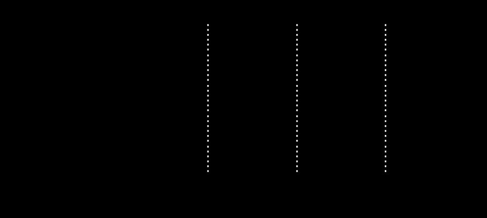 【5045】 5.6オンス ラグラン 3/4スリーブ Tシャツ