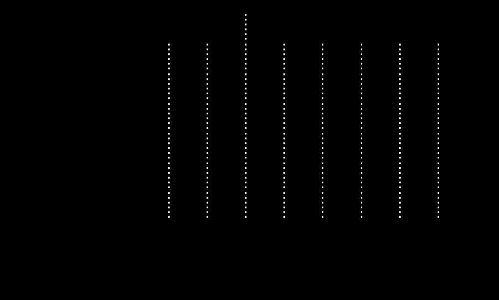 【5213】 10.0オンス スウェット フルジップ パーカ(裏パイル)