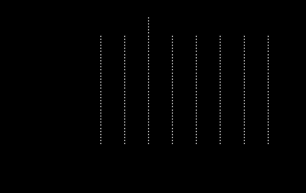 【5214】 10.0オンス スウェット プルオーバー パーカ(裏パイル)