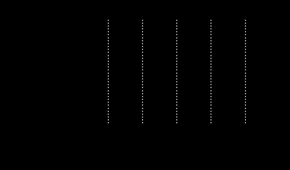 【5618】 10.0オンス T/C スウェット プルオーバー パーカ(裏起毛)