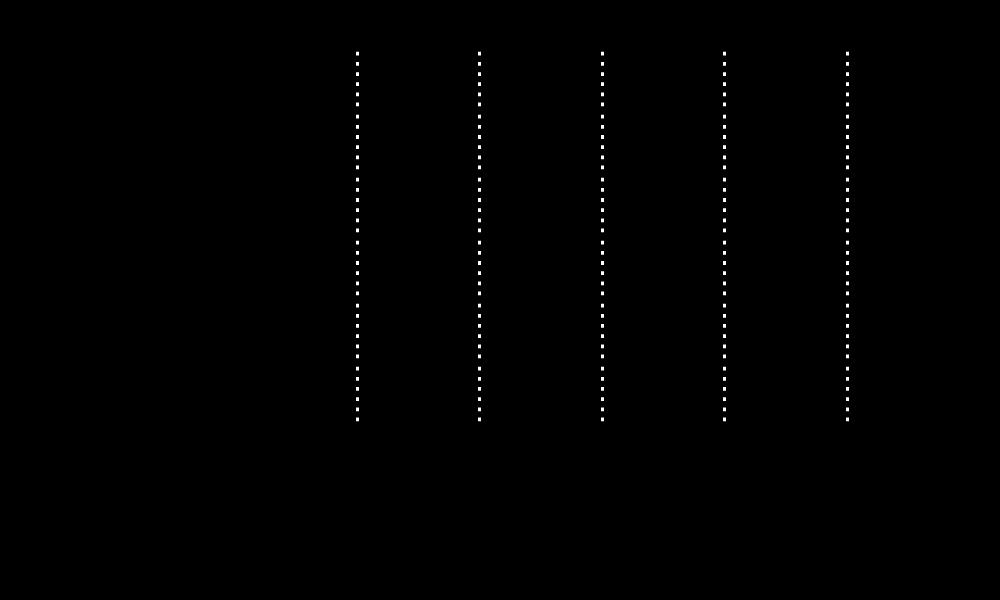 【5620】 10.0オンス T/C スウェット フルジップ パーカ(裏起毛)