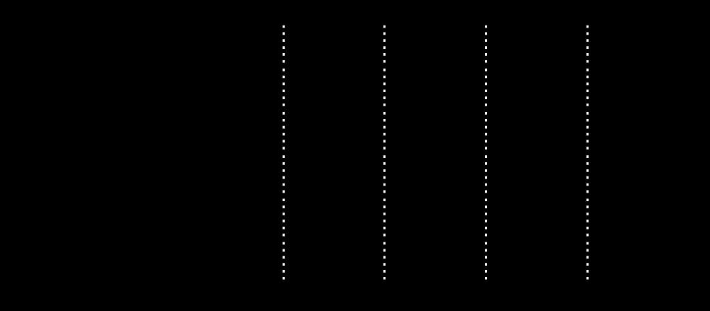 【5624】 10.0オンス T/C スウェット パンツ(裏起毛)