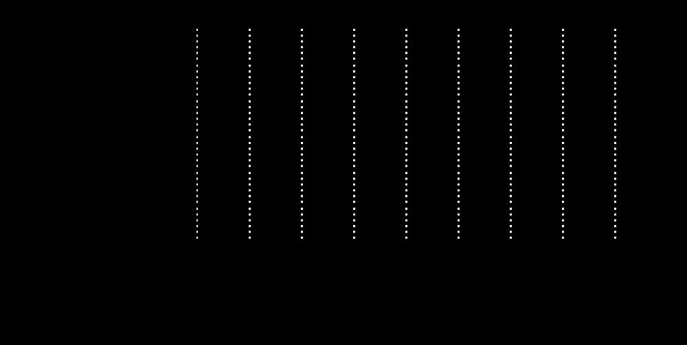 【5910】 4.1オンス ドライアスレチック ポロシャツ