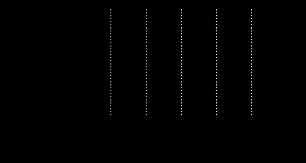 【5928】 10.0オンス T/C クルーネック スウェット(裏起毛)