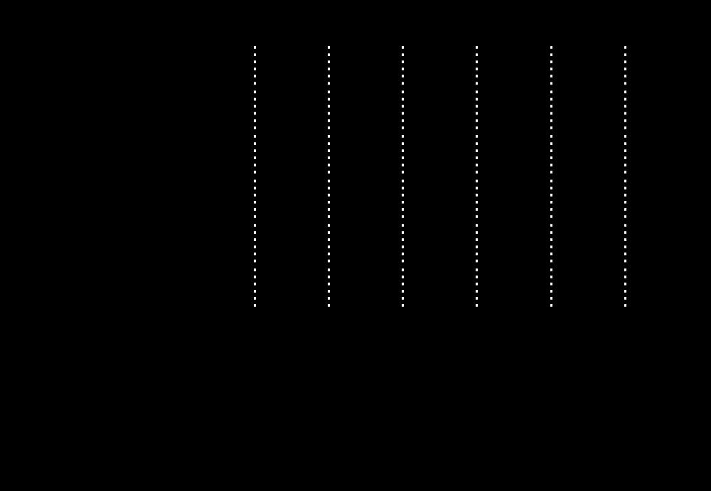 【5942】 6.2オンス プレミアム Tシャツ